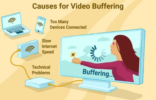 buffering stream